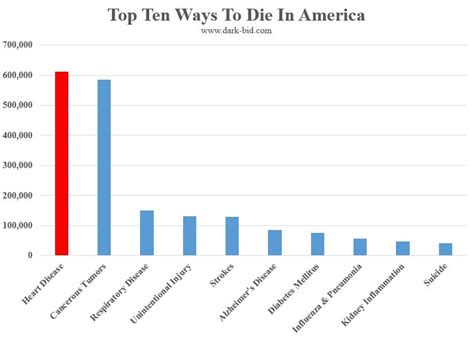 How The Media Confuses Americans About The Most Common