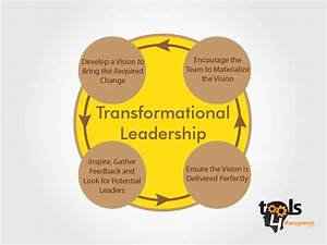 Transformational Leadership Example