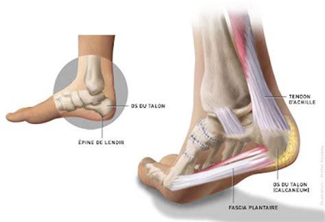 douleur exterieur du pied droit l apon 233 vrosite plantaire quand vos pieds vous emp 234 chent de courir trail session