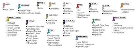 cancer colors and meaning color of awareness ribbons and their meaning medchrome