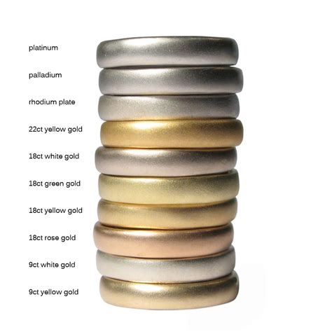 color of brass comparing different materials wedding bands platinum vs