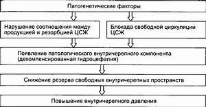 Стандарт лечения гипертонической болезни в санатории