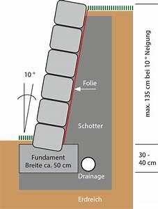 Pflastern Ohne Randsteine : technische hilfe huber betonwerkhuber betonwerk ~ Frokenaadalensverden.com Haus und Dekorationen