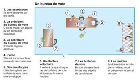bureau de vote doc 3 l organisation d un bureau de vote