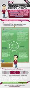 Create Stunning Infographic With These Great Tips And