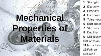 Mechanical Properties Materials Air Conditioning