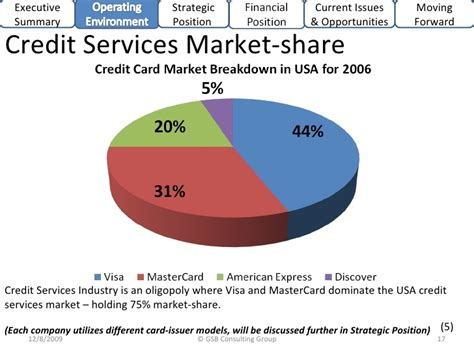 Online payments can be made using an american express, mastercard or visa credit card. American Express Strategy And Policy
