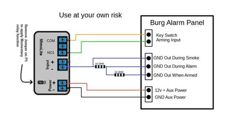 Sommer Garage Door Opener Wiring Diagram by Mimolite As A Burg Alarm And Monitor With