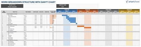 wbs template wbs template excel calendar template excel