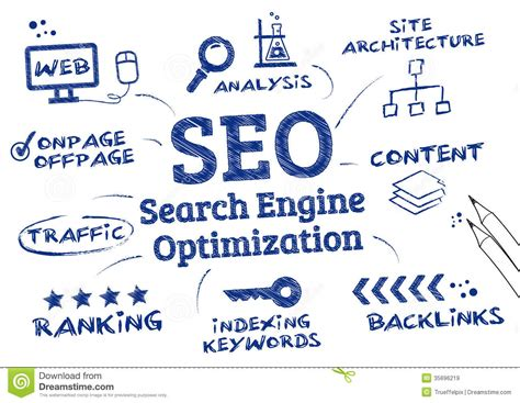 website search engine optimization seo search engine optimization ranking algorithm stock