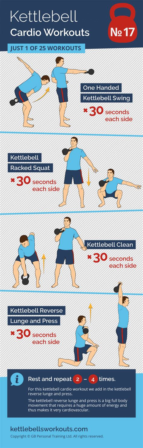 kettlebell cardio workout workouts exercises circuit body kettle routine circuits feel change way flow complex weight heart swing