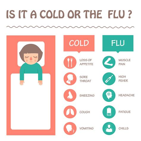 Staying Healthy During Cold Flu Season Imagine Better