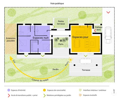 plan maison traditionnelle avec patio ooreka