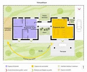 plan maison traditionnelle avec patio ooreka With plan maison avec patio 1 plan de maison traditionnelle estran