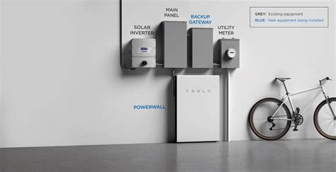 Powerwall Support   Tesla