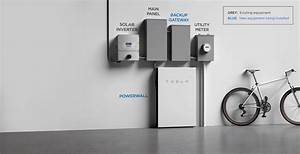Powerwall Support