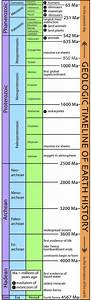 21 Best Images About Geologic Time On Pinterest