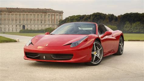 Rent Luxury & Sports Cars  Europe  Empire Lc