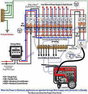 Generator Changeover Switch Wiring Diagram Ireland