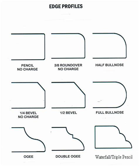 Laminate Countertop Edge Styles by Granite Vs Laminate Countertops Top Faq S