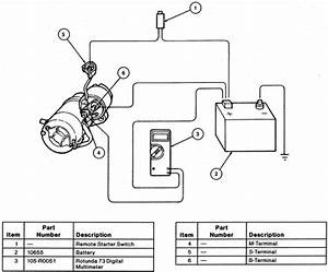 2004 F150 Remote Start Wiring Diagram