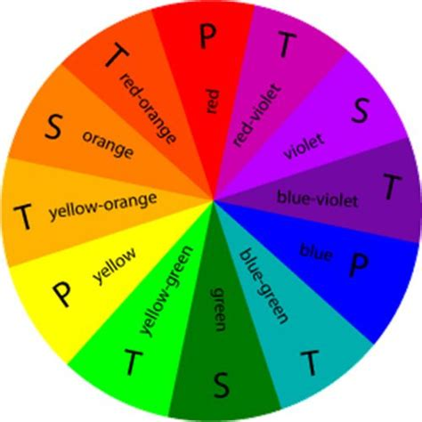 color-wheel - LIGHT THERAPY SCIENCE by World Leading