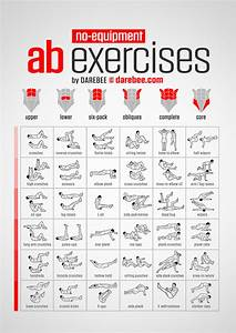 Quick Chart To  U0026quot No Equipment U0026quot  Ab Exercises