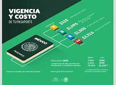 Pasaporte Mexicano – Nuevas instrucciones para el tramite