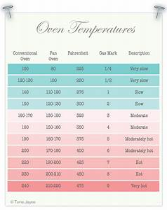 Oven Temperatures Conversion Chart