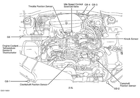 Subaru Legacy Camshaft Position Sensor Wiring Diagram