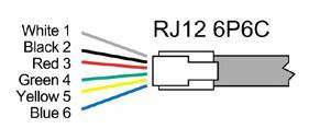 Smart meter videgro consulting blog for Rj 11 color code