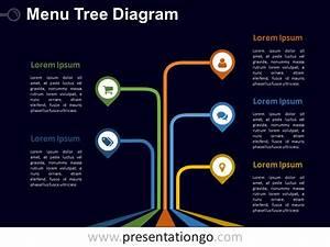 Menu Tree Powerpoint Diagram