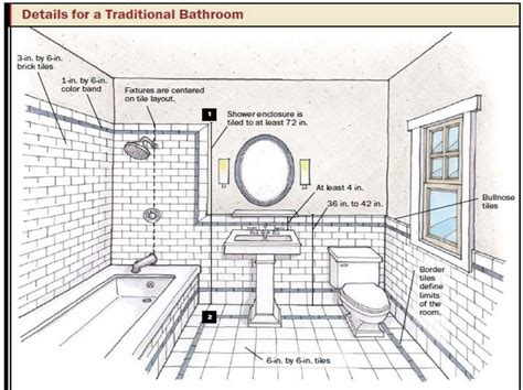 Bathroom Design Templates by Bathroom Design Templates Free Software Free