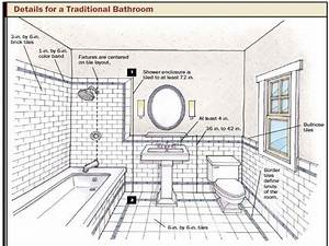How To Measure Your Bathroom Before You Remodel