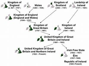 History of the formation of the United Kingdom - Wikipedia