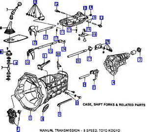 similiar ranger transmission diagram keywords diagram further 1994 ford ranger manual transmission diagram on 93