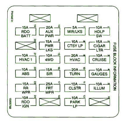 1993 Chevy S10 Blazer Fuse Diagram by 1988 Chevrolet S10 Fuse Box Diagram Auto Fuse Box Diagram