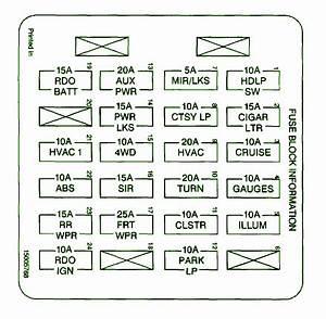 Fuse Box Diagram 1997 Chevy Blazer. 1997 chevy blazer s10 fuse box diagram  circuit wiring. chevrolet fuse box diagram fuse box chevy blazer 1997  diagram. chevrolet blazer 1997 fuse box diagram autoA.2002-acura-tl-radio.info. All Rights Reserved.