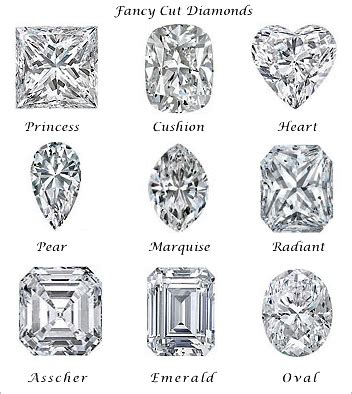 mackenzie pages the engagement ring a little tutorial