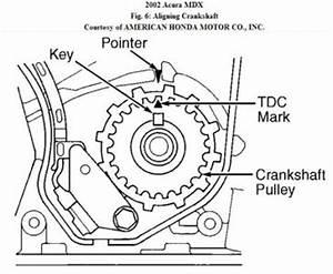 service manual 2004 acura mdx crankshaft timing belt With 2005 mdx timing belt