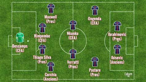Club : L'équipe-type PSG de la semaine, édition n°73 ...