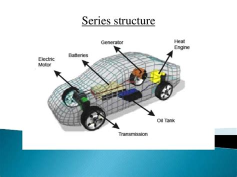 In Hybrid Electric Vehicles by Hybrid Electric Vehicles