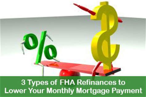 3 Types Of Fha Streamline Refinances To Lower Monthly. Online Dueling Card Games Tree Removal Permit. Help Desk Phone System Price Of Honda Element. File Sharing Website Template. Human Resource Management Software Comparison. The Best Car Insurance Companies. Best Credit Cards For Frequent Flyer Miles. Free Balance Transfer Cards Bria Phone App. Mississippi Secretary Of State Llc