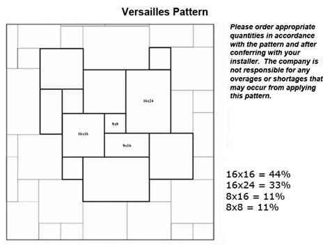 versailles pattern tile grout spacing versaille pattern in mexican noce