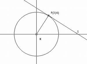 Tangente Berechnen : flache kreis berechnen bild jetzt basteln wir ein quadrat in den kreis hinein der kreis und ~ Themetempest.com Abrechnung