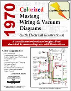 1970 Mustang Service Manual