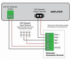 100v Line Attenuators
