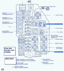 Toyota Supra 1jz 1991 Fuse Box  Block Circuit Breaker Diagram  U00bb Carfusebox
