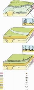 Block Diagrams A  A U0026 39   U2013 Upper Badenian Shallow