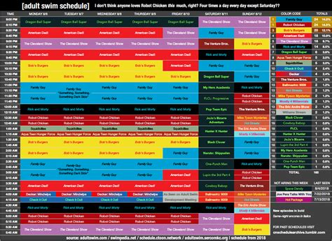 Cartoon Network Schedule Archive